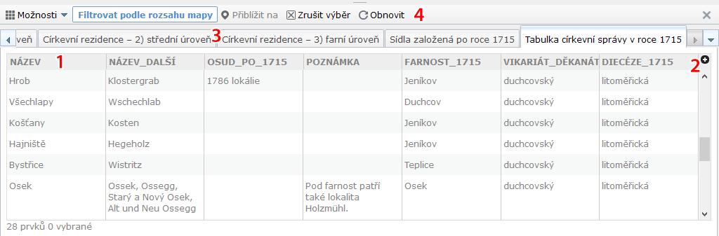 Okno atributové tabulky